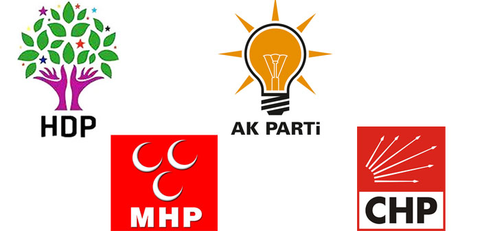 Four party in the parliament, AKP comes to power alone