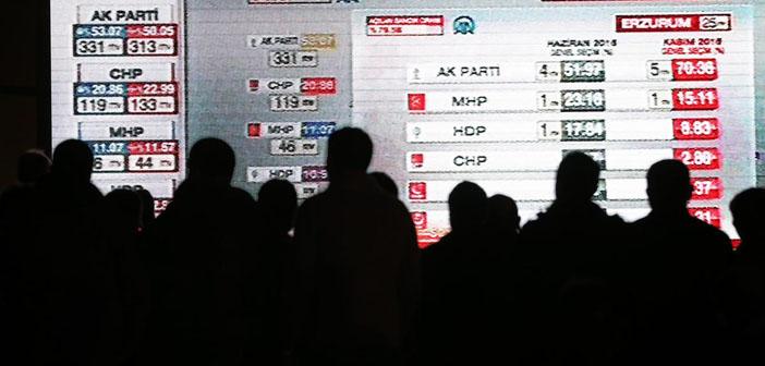 Էդվարդ Տանձիկյան. ‹‹Ընտրության արդյունքներում որոշիչ եղավ  MHP-ի ընտրազանգվածը››