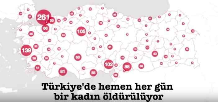 Kadına Yönelik Şiddete Karşı Mücadele Günü'ne çağrı videosu
