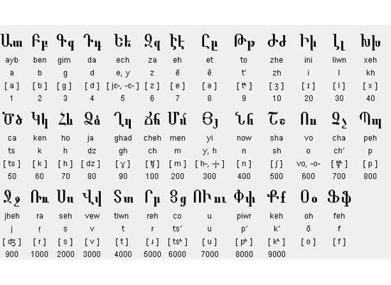 Ermenice öğrenmek isteyenlere duyurulur: dil atölyesi başlıyor