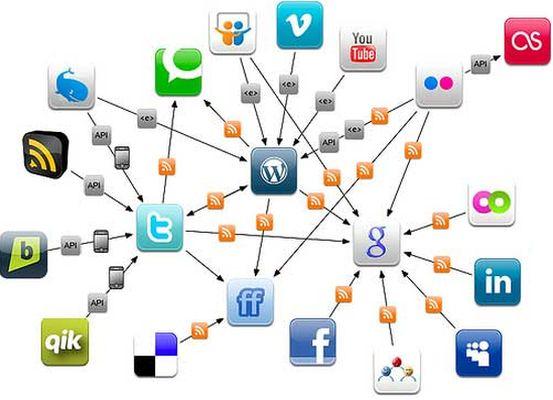 Türkiye siyasetinin sosyal medya karnesi
