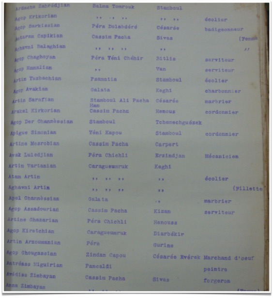 Verheij'in İngiltere'de bulduğu liste Osmanlı'da daktiloyla yazılmış ilk metinlerden biri.